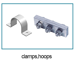 Groove clamps